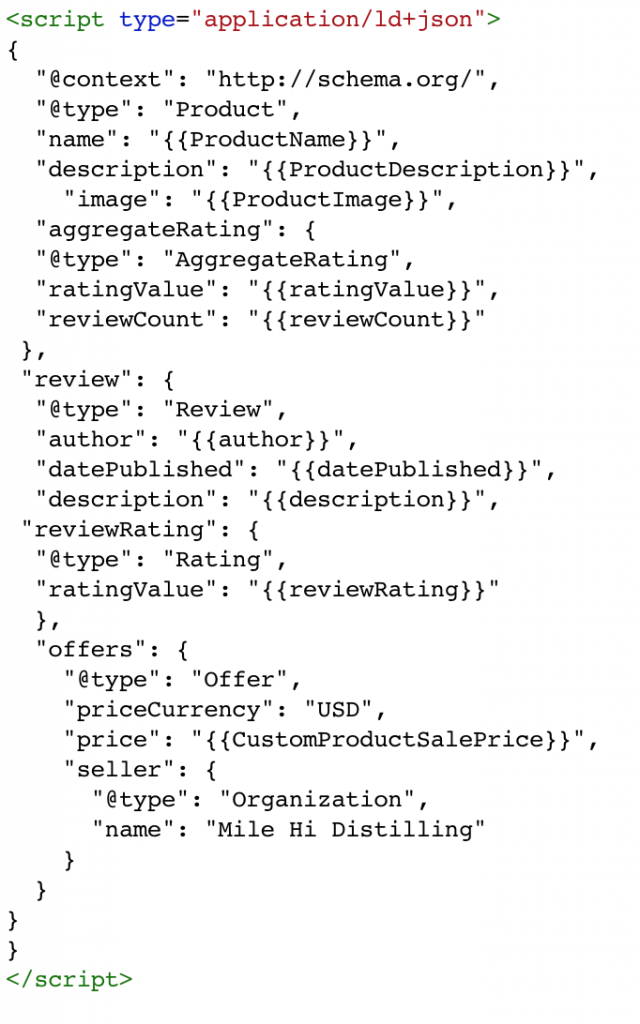 User-Defined Variables in HTML Schema Tag